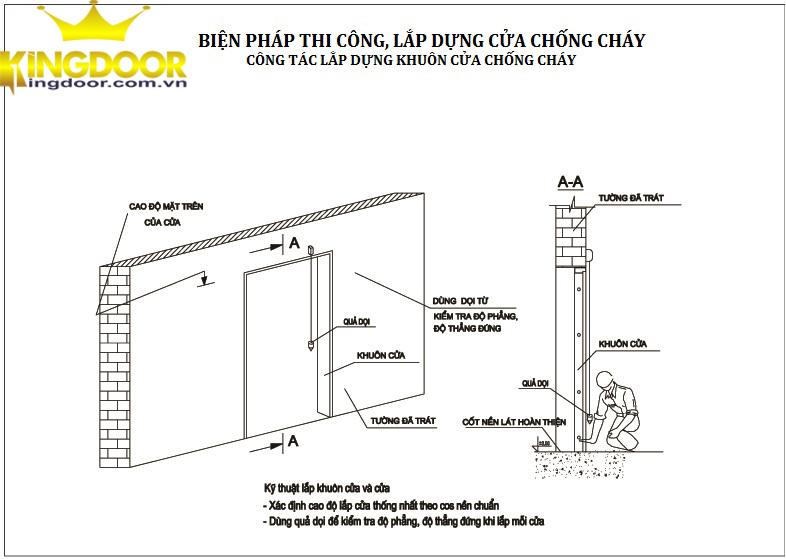 Cách lắp đặt khung cửa thép chống cháy kingdoor