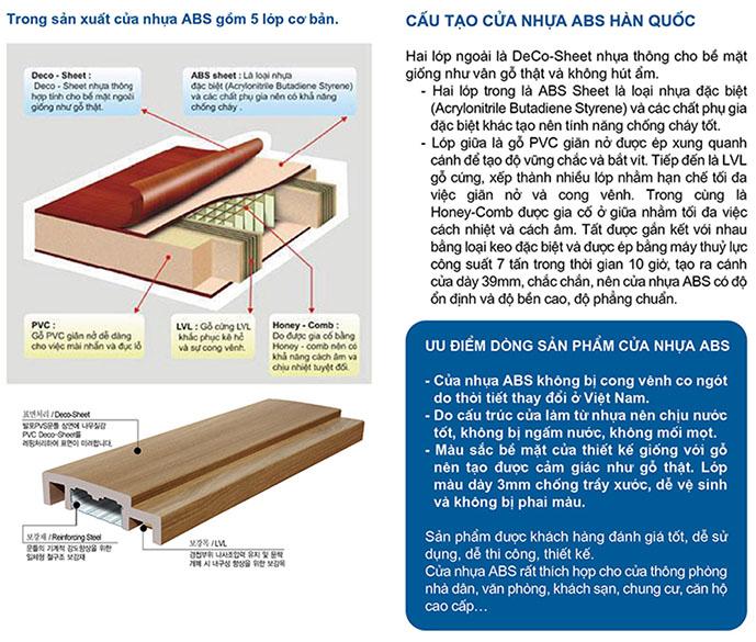 Phân biệt cửa nhựa Abs Hàn Quốc và cửa nhựa Abs Việt Nam