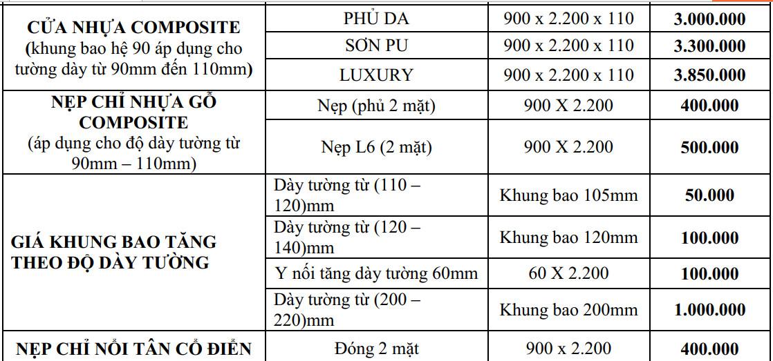 giá cửa nhựa composite tại Long An