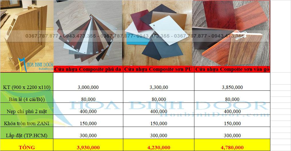 giá cửa nhựa giả gỗ
